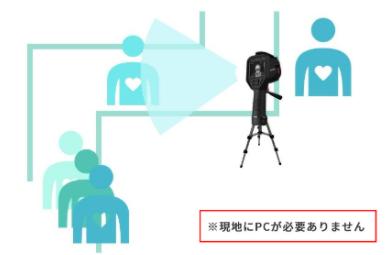 シンプルサーマルカメラ